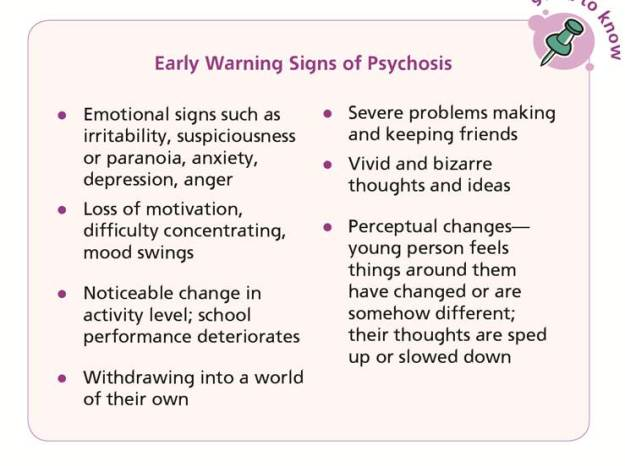 Early Warning Signs of Psychosis