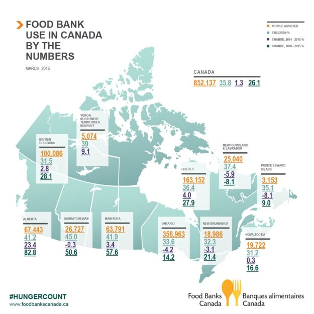 HungerCount-2015-EN-_map