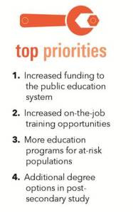 2016-cvvs-pg-19-education-top-priorities