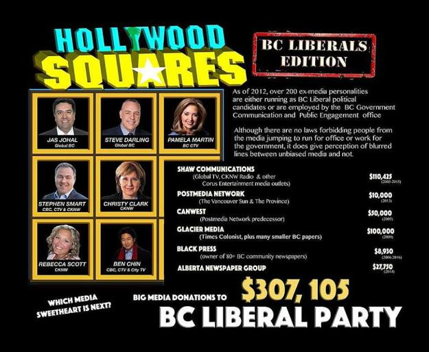 $307k donations to BC Liberal party.jpg
