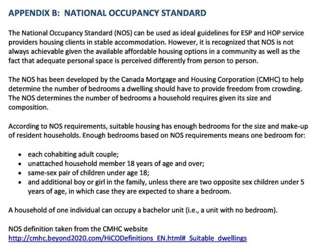 page-11-national-occupancy-standard-nos